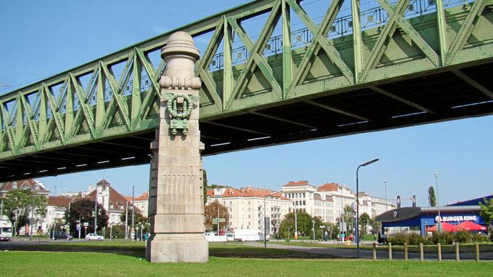 die Brücke über die Zeile