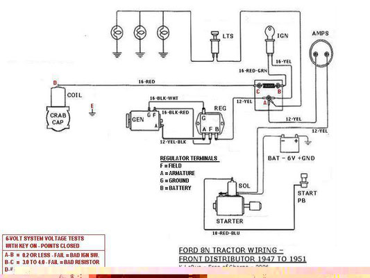 12-volt 1971 ford 3000 wiring diagram