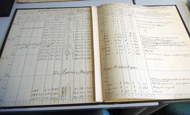 """Das älteste Schiffsjournal des Seewetteramtes: Meteorologisches Journal der """"Henriette"""" von 1829. Foto: C. Schumann, 2017"""