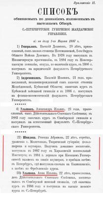 Фрагмент списка обвиняемых по делу 1 марта 1887 г. о покушении на Александра III