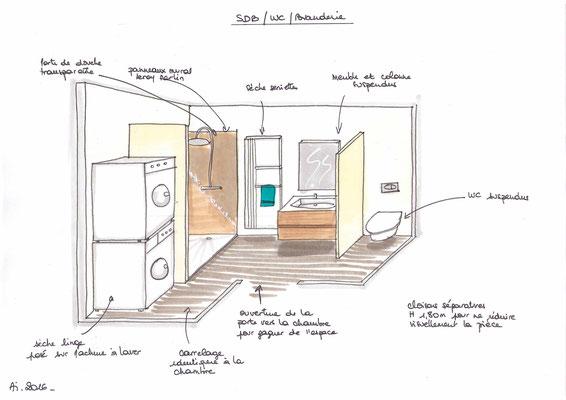 Atelier Inside-projet SDB