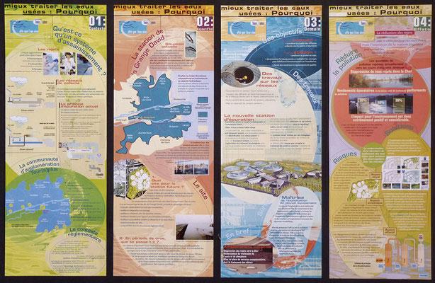 <h4>Tour(s)Plus</h4><p>Panneaux d'exposition nouvelle station d'épuration 2002</p>