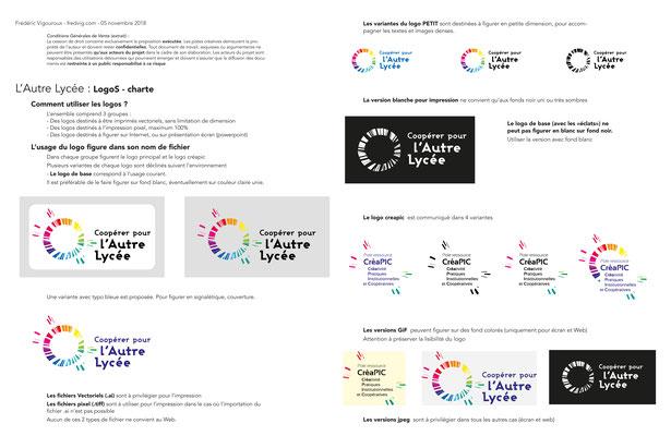 """<h4> """"L'autre Lycée""""</h4><p>Logo et charte</p>"""