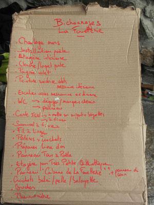 La liste des bichonnages !