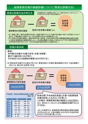 配偶者居住権の価値評価
