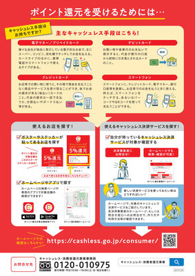 キャッシュレス・ポイント還元事業(2)
