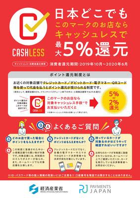 キャッシュレス・ポイント還元事業(1)