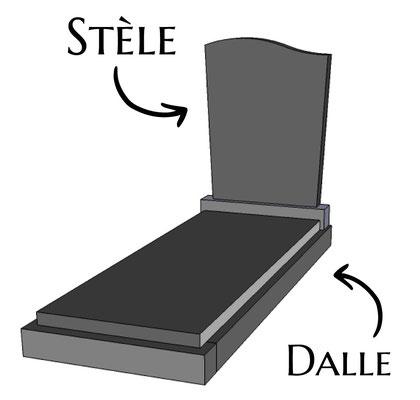 Stèle funéraire simple