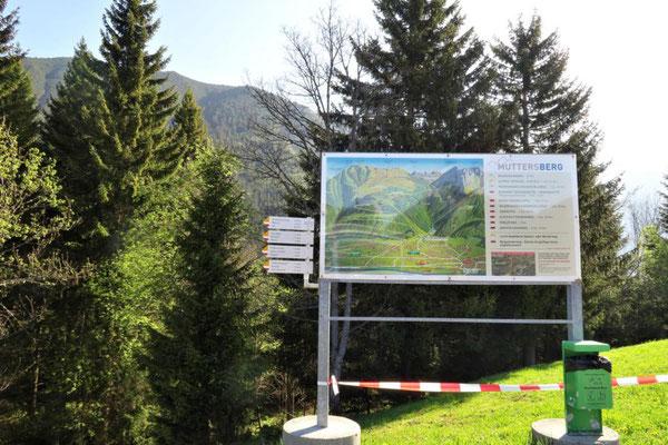 Start am Muttersberg