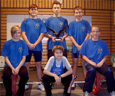 Jugendliga 2008