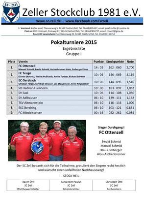 Ergebnisliste Pokalturnier des SC Zell