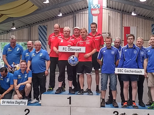 Meisterschaft 2. Bundesliga