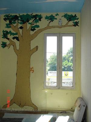 Décor chambre d'enfant