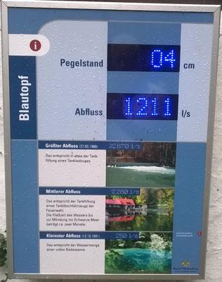 Blautopf Blaubeuren 1.Sep.2019 Pegelstand 4 cm Schüttung 1211 l/sec