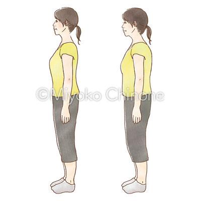 サンマーク出版「体がよみがえる首起こし深呼吸」中ページ イラスト