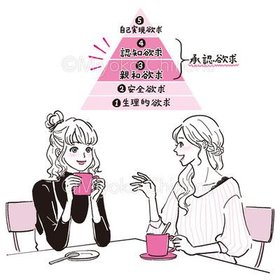 海竜社様出版「いいね!」の魔力 挿絵