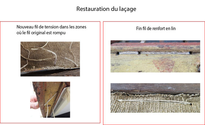 Restauration du laçage