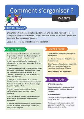 Organisation des parents