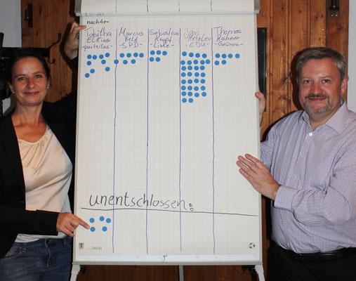 Punkten nach der Veranstaltung (Foto: Bürgerverein Wonnegau e.V.)