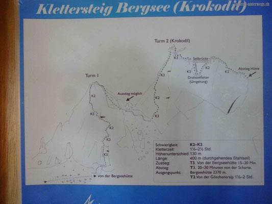Klettersteig Krokodil