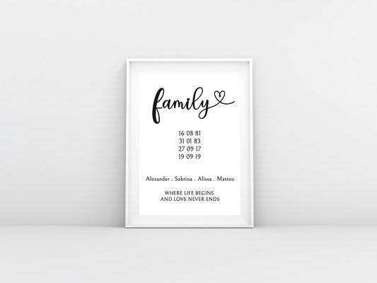 Familienposter 2