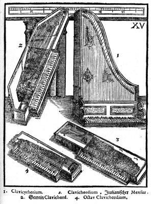 Clavicytherium (oben rechts) (Michael Praetorius, um 1620)