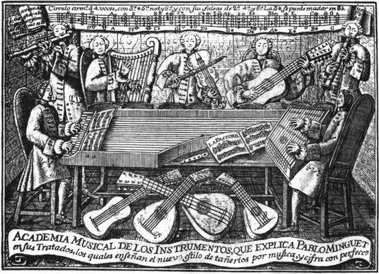 Frontispice,Reglas y Advertencias generales 1754. Minguet e Yrol Pablo,  vers 1700 - v. 1766