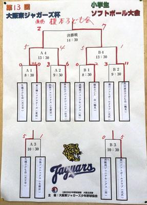 第13回大阪東ジャガーズ杯小学生ソフトボール大会