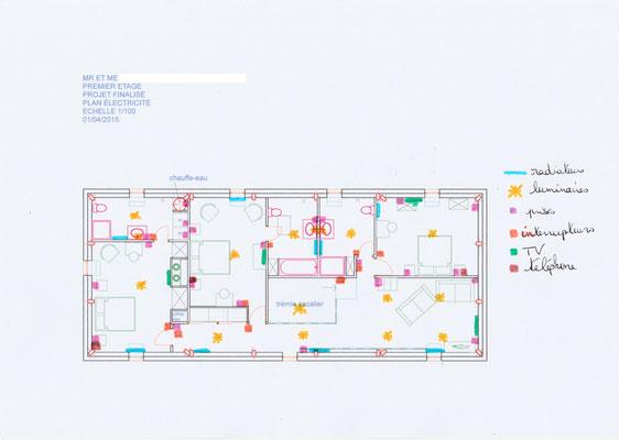 Plan aménagement maison