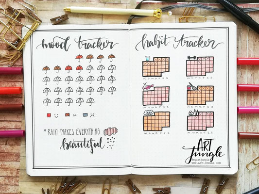 Mood Tracker Habit Tracker Ideen Beispiel Regenschirm November Bullet Journal