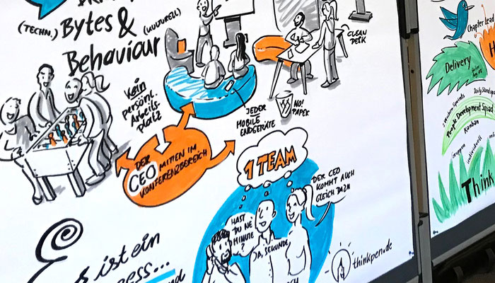 Graphic Recording (excerpt) of an event for banks and insurance companies on the topic new work. (Stefan)