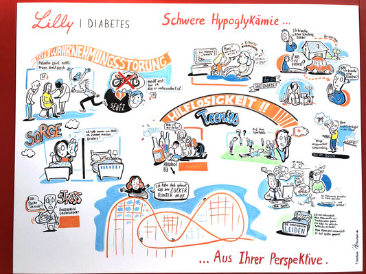 Graphic recording at a medical fair. Live recording of diabetes patient stories : while visitors were telling their experience with hypoglycemia, the patients' stories were drawn on large Kapa panels, later to be used as communication support (Florence)