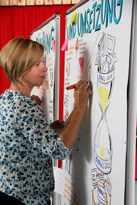 Live-Zeichnen und Strukturieren der Gruppenergebnisse bei der KVBW Konferenz, z.B. zur Automatisierung, Mobiles Arbeiten, App, Mitarbeitermotivation,  digitaler Wandel, Projektmanagement (Sabine)