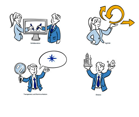 Icons to visualize different management topics: Agility / Collaboration / Home Office / Transparency and Communication (Stefan)