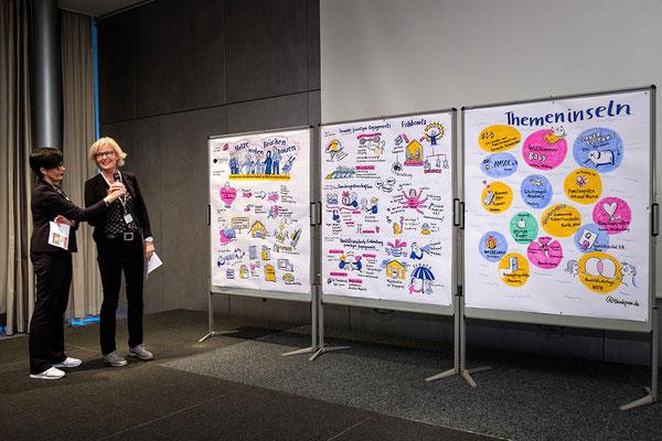"""Ergebnisse der Konferenzbegleitung für die Stiftung  """"Neues Zentrum frühe Hilfen""""  Keynote, Kurzvorträge und Präsentationen (Sabine)"""