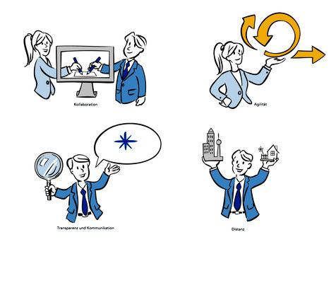 Icons zur Visualisierung verschiedener Management Themen: Agilität / Kollaboration / Home Office / Transparenz und Kommunikation (Stefan)