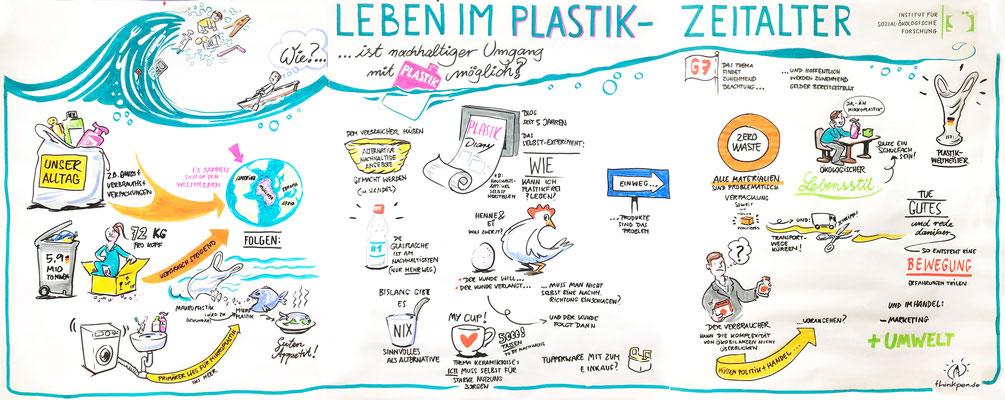 Leben im Plastik-Zeitalter. Herausarbeiten der verschied. Aspekte in der Verwendung von Plastik im Alltag 8Stefan)