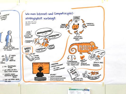 Jugendsuchthilfe. Umfangreiches Recording zu den unterschiedlichsten Aspekten der Suchthilfe für Kinder und Jugendliche (Ausschnitt) (Stefan)