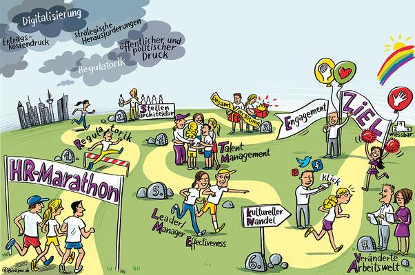 HR-Marathon Begleitung der Keynote – zur Bankenkonferenz der Unternehmensberatung WillisTowersWatson Digitalisierung, Regulatorik, Stellenarchitektur, Talentmanagement, Leader/ Manager-Effectiveness, Engagement, Gesamtvergütung