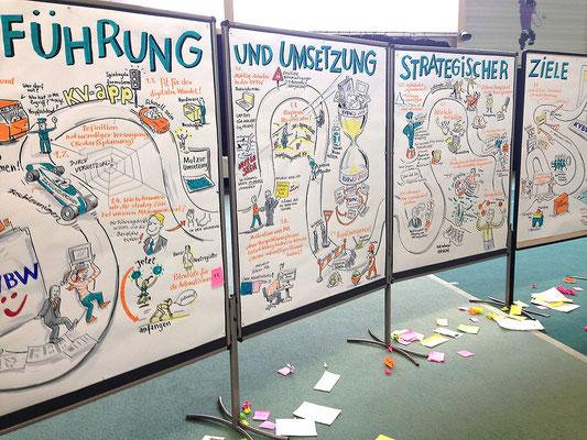 Graphic Recording zum Strategischen Führungskräfte-Workshop der KVBW, Protokollierung und Strukturierung der Gruppenergebnisse, Darstellung als Road Map (Sabine und Stefan)