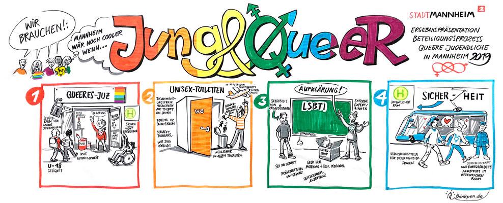 Veranstaltung zur Ermittlung und Vermittlung der Bedarfe queerer Jugendlicher. Veranstalter: Stadt Mannheim (Stefan)
