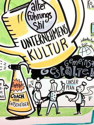 Live gezeichnetes Paneel für ein Firmenjubiläum, Erfolgsgeschichte,Rückblick und Ausblick, Thema Unternehmenskultur, Zukunftsvision, Storytelling.  Auch in Englisch und als Puzzle umgesetzt (Florence)