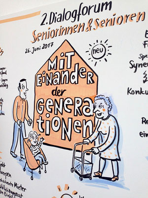 "Part of a graphic recording of the event series: Hessen has a sense of family ""2nd Seniors' Dialogue Forum "" (Sabine)"