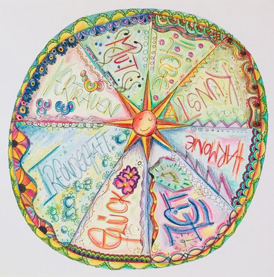 Illustrationen Planung, Erfolg, Glück