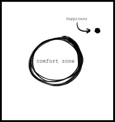 comfort zone premium poster - happiness - typografie - motivation - wandbild