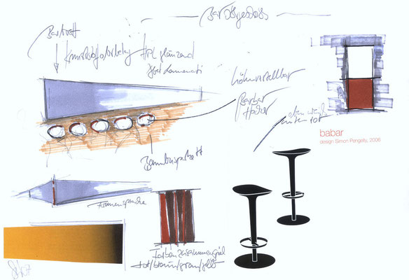 Skizze Barbrett mit Hockern; Planung: Dipl.-Ing. Silke Wittmann