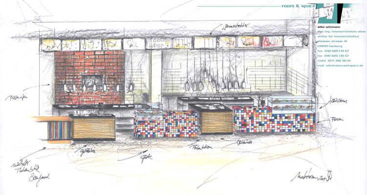 "Entwurfszeichnung Perspektive Foodcourt, Abschnitt ""Italian"""