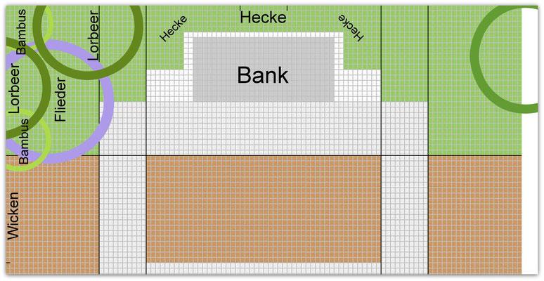 Eine eigene Hecke soll eine Bank einrahmen. Die bestehenden Gehölze bleiben, dazwischen soll es blühen.