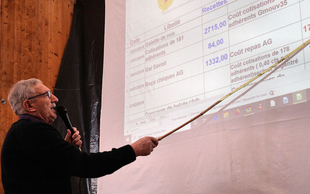 Le trésorier Gérard Renouard au tableau avec la baguette pour présenter le bilan financier