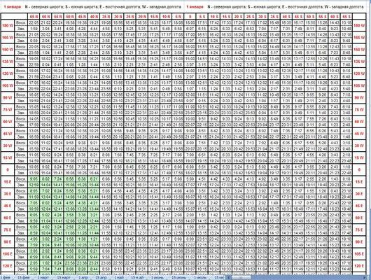 Скриншот частички одной из страниц календаря